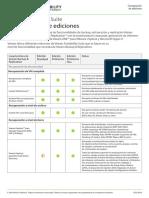 Hoja-de-datos-Veeam-v9-Ediciones