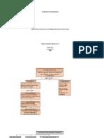 Mapa Conceptual 8-12 (2)