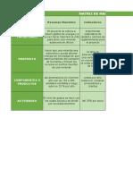 marco logico electiva 2