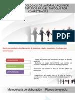 Diseño Metodológico Plan de estudio (1) V1
