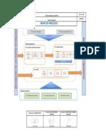 SIG-DI-005 Mapa de Procesos (2)