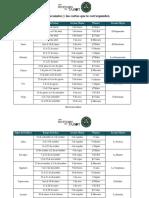 Los 36 Decanatos y el Tarot.pdf