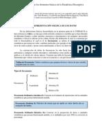 Organizac-Presentac-DAtosUnidad-II-Par 2.1