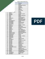 lista membrii cmdj 2015 site16_11_2015_02_15_52
