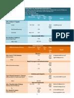 UpdatedDOTr Directory- as of 082720