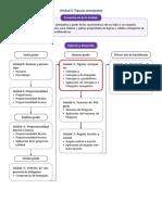 guia_metodologica_primaria_09_05.pdf