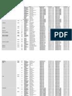 Listado Neumaticos 02_2020.pdf