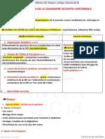 21- MALFORMATION DE LA CHARNIERE OCCIPITO