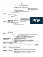 guias de estudio Civil - otro esquema- 1,2,3,4