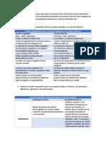 informe 1 lauren maquinas electricas.docx