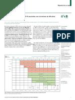 Hallazgos patológicos de COVID19  asociados a ARDS.en.es