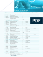 pensum-seguridad-informatica-2020