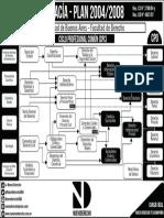Plan de Estudio Abogacia uba 2008