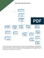 390793210-Estructura-Organizacional-Velez-11123.docx
