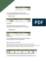 Tabla 1 y tabla 2