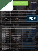 Calendario Docentes Libreta Digital