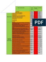 Cronograma de actividades para el proyecto