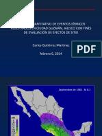 Carlos Gutierrez M_cd_guzman_sonda supndida