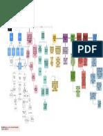 Mapa conceptual  Fleck