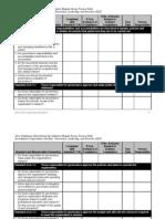 Compliance_Assessment_Checklist-GLD