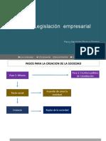 Legislacion empresarial_semena 2