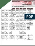 im2010_manufactura.pdf