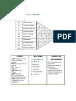 ANALISIS DE PROXIMIDAD.docx