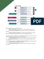 Tipos de contratos según el PMI.docx
