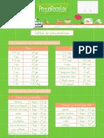 tabla-conversiones.pdf