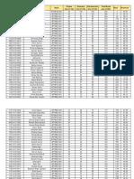 Result CTY-1921_AB-lot_PT-4_JEE MAINS RANK Final_.pdf