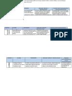 PSICOLOGIA POLITICA FASE 2.docx