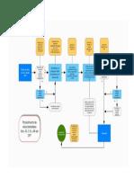 Diagrama Actividad 1