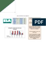 11 01 12 ELA Coeficientes de Votos Por Delegado