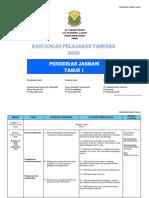 RPT PJ Tahun 1 2020 PKP