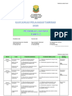 RPT PJ Tahun 2 2020 PKP