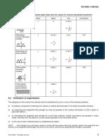 BS EN ISO 9934-1 current rectification