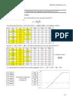 3TD_Eq nonlinéaire_corr.pdf