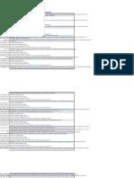 Requisitos PERMISO SUNAGRO.docx