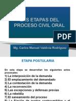 LAS ETAPAS DEL PROCESO CIVIL ORAL  ESSUDEH 06-08-2020 (1)