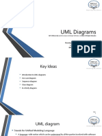 Lecture 04 UML Use case and Class diagram