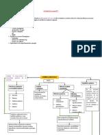 quimica analitica -mapas.docx