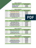 DIRCTORIO DE ESTUDIANTES TIAMBRA.docx