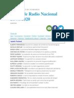 Diario de Radio Nacional Argentina 28-08-2020