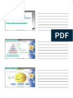 partie_2_Systéme_Scada_Conduite _Supervisée.pdf