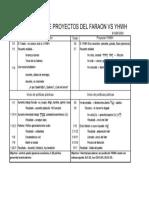 Comparación proyectos en Exodo.pdf