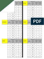 Données EX1.pdf