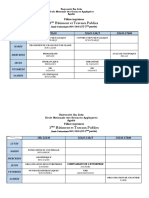 Emploi BTP S2 Partie 2 CADistance