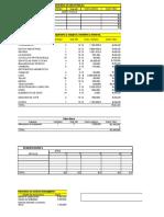 plan financiero completo