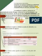 AJUSTES POR AMORTIZACION DE PASIVOS DIFERIDOS 2