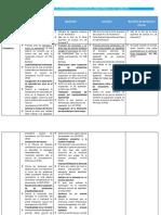 Cuadro Comparativo de los Medios de Impugnacion Terminado.pdf
